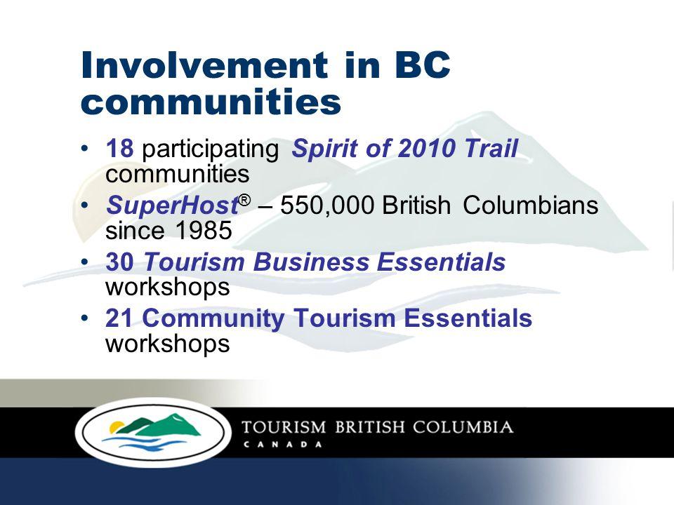 Tourism Development Assistance Through consultations with Tourism BC, communities have prioritized: Strategic planning Tourism product development Partnership enhancement Marketing