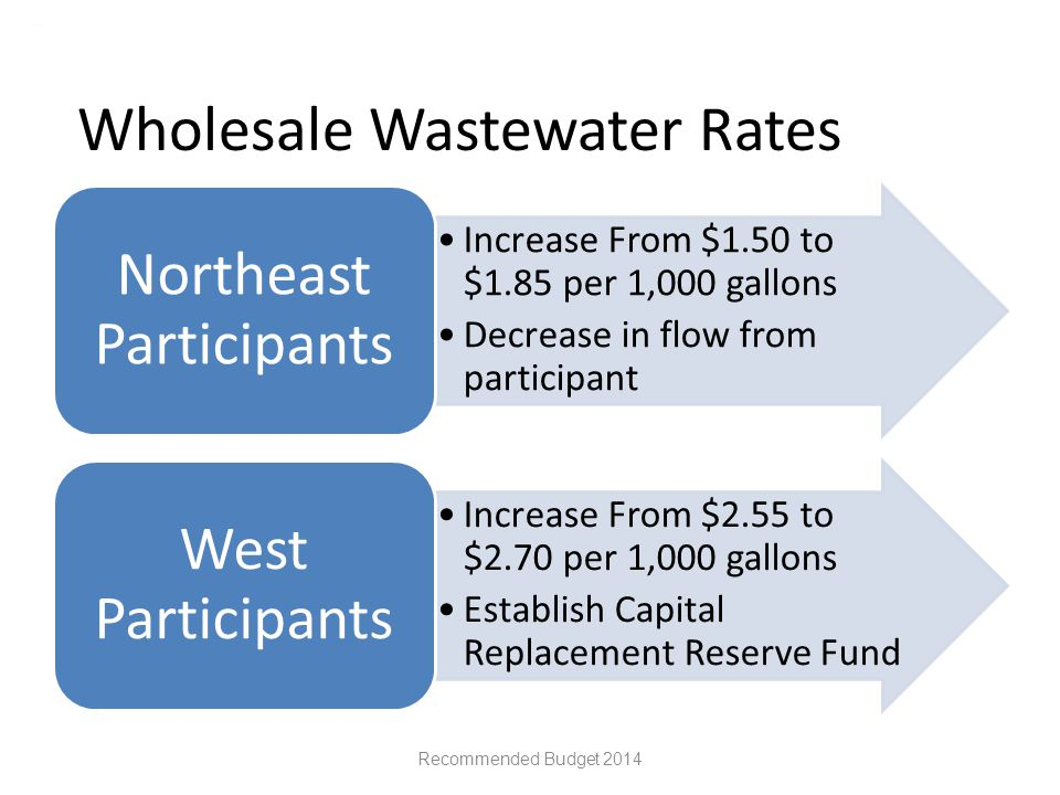 Wholesale Wastewater Rates Increase From $1.50 to $1.85 per 1,000 gallons Decrease in flow from participant Northeast Participants Increase From $2.55 to $2.70 per 1,000 gallons Establish Capital Replacement Reserve Fund West Participants Recommended Budget 2014