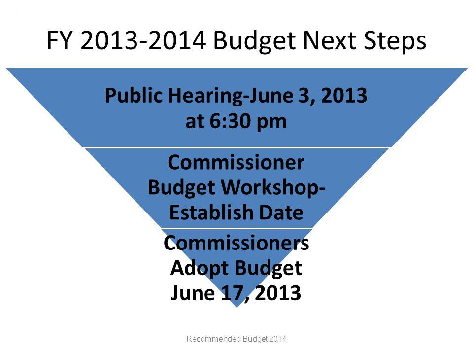 FY 2013-2014 Budget Next Steps Public Hearing-June 3, 2013 at 6:30 pm Commissioner Budget Workshop- Establish Date Commissioners Adopt Budget June 17, 2013 Recommended Budget 2014