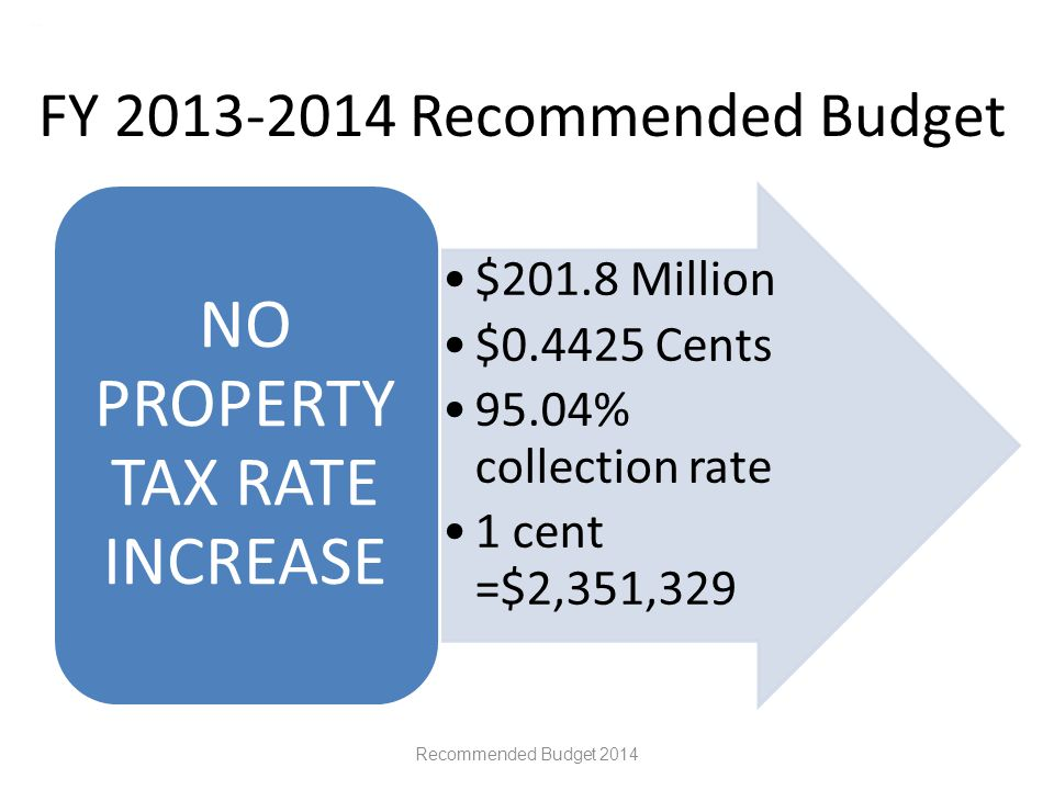 FY 2013-2014 Recommended Budget $201.8 Million $0.4425 Cents 95.04% collection rate 1 cent =$2,351,329 NO PROPERTY TAX RATE INCREASE Recommended Budget 2014