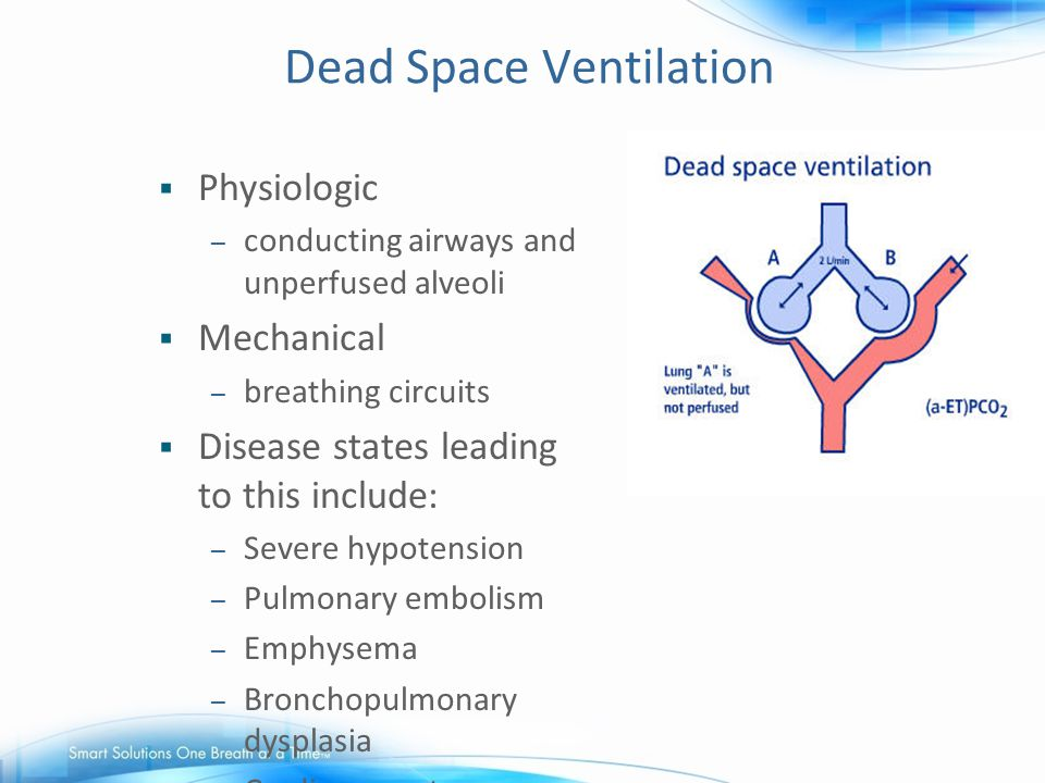 Dead Space Ventilation  Physiologic – conducting airways and unperfused alveoli  Mechanical – breathing circuits  Disease states leading to this in