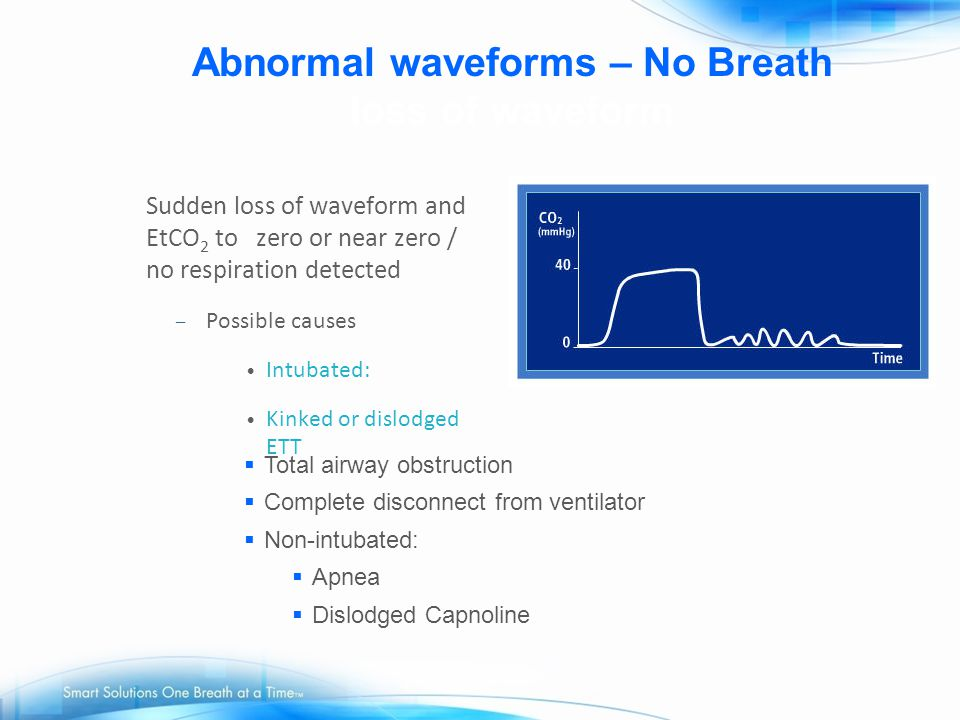 Sudden loss of waveform and EtCO 2 to zero or near zero / no respiration detected – Possible causes Intubated: Kinked or dislodged ETT Abnormal wavefo