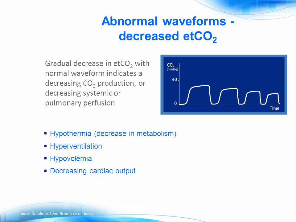 Gradual decrease in etCO 2 with normal waveform indicates a decreasing CO 2 production, or decreasing systemic or pulmonary perfusion Abnormal wavefor