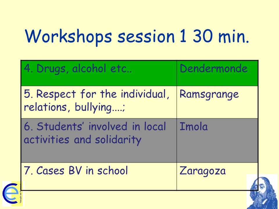 Workshops session 1 30 min. 4. Drugs, alcohol etc..Dendermonde 5. Respect for the individual, relations, bullying....; Ramsgrange 6. Students' involve