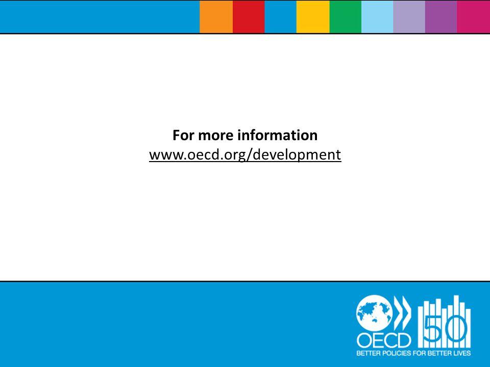For more information www.oecd.org/development
