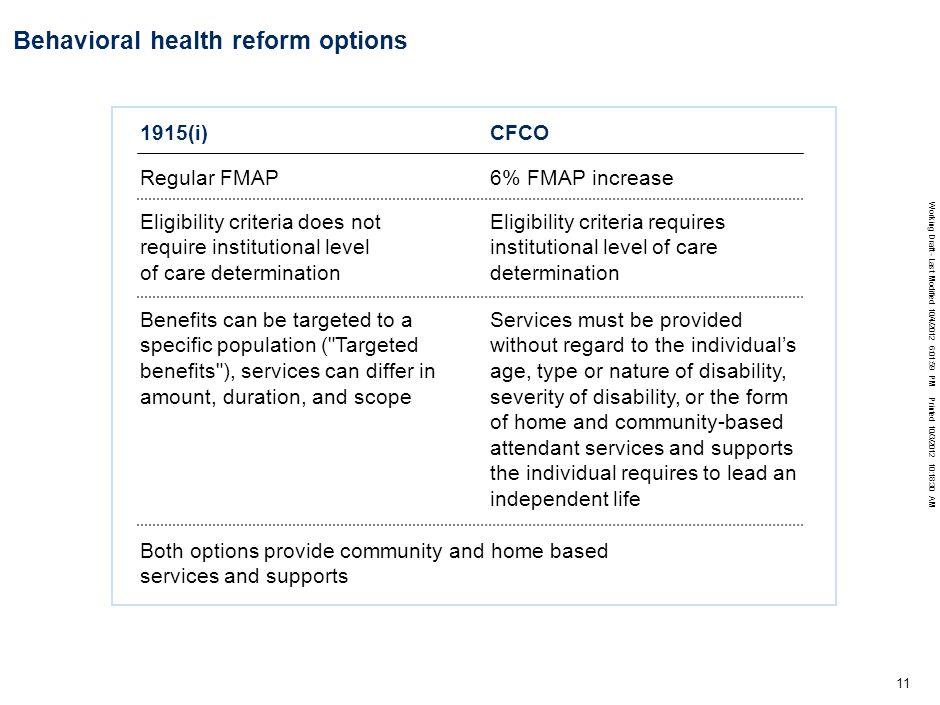 Working Draft - Last Modified 10/4/2012 6:01:59 PM Printed 10/3/2012 10:18:30 AM 11 Behavioral health reform options Regular FMAP6% FMAP increase Elig