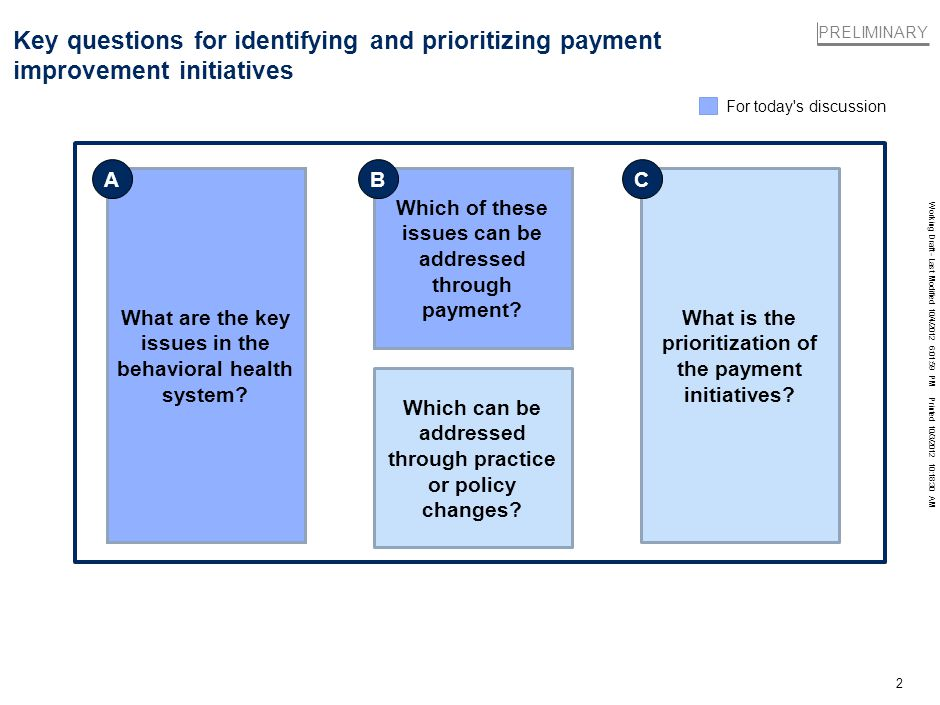 Working Draft - Last Modified 10/4/2012 6:01:59 PM Printed 10/3/2012 10:18:30 AM 2 Key questions for identifying and prioritizing payment improvement
