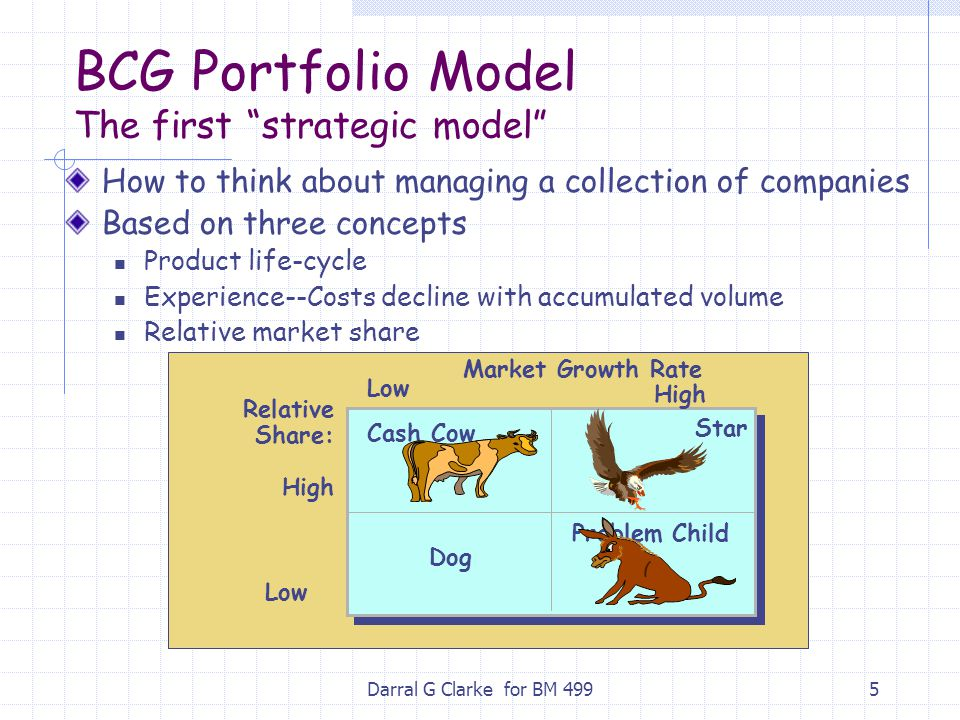 "Darral G Clarke for BM 4995 BCG Portfolio Model The first ""strategic model"" How to think about managing a collection of companies Based on three conce"