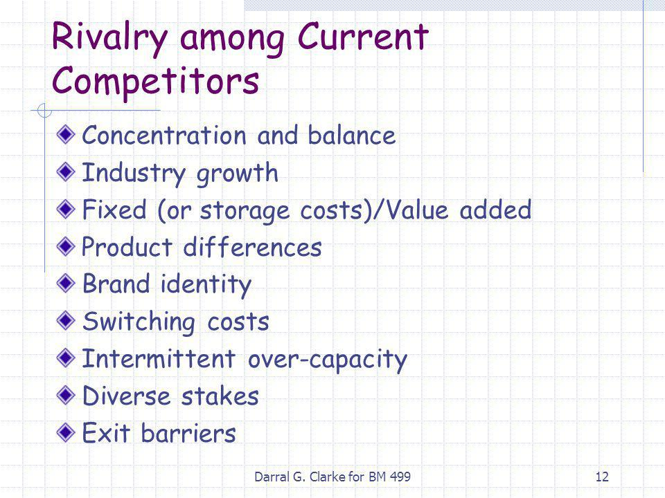 Darral G. Clarke for BM 49912 Rivalry among Current Competitors Concentration and balance Industry growth Fixed (or storage costs)/Value added Product