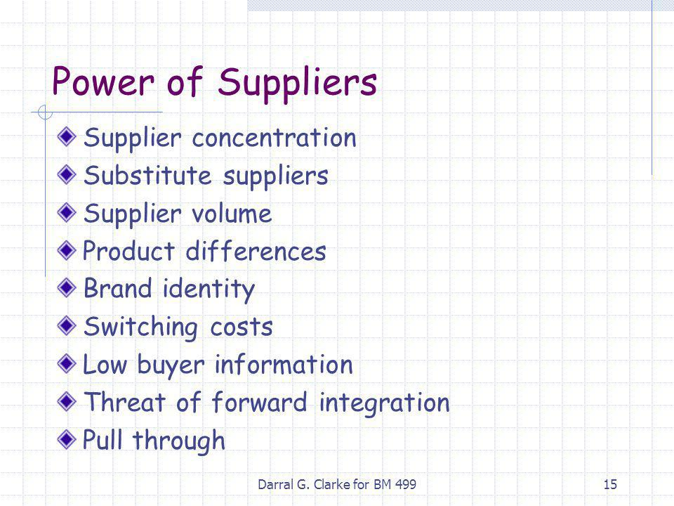 Darral G. Clarke for BM 49915 Power of Suppliers Supplier concentration Substitute suppliers Supplier volume Product differences Brand identity Switch
