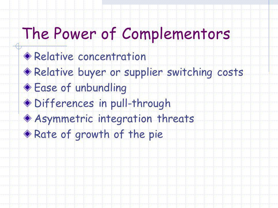 The Power of Complementors Relative concentration Relative buyer or supplier switching costs Ease of unbundling Differences in pull-through Asymmetric integration threats Rate of growth of the pie