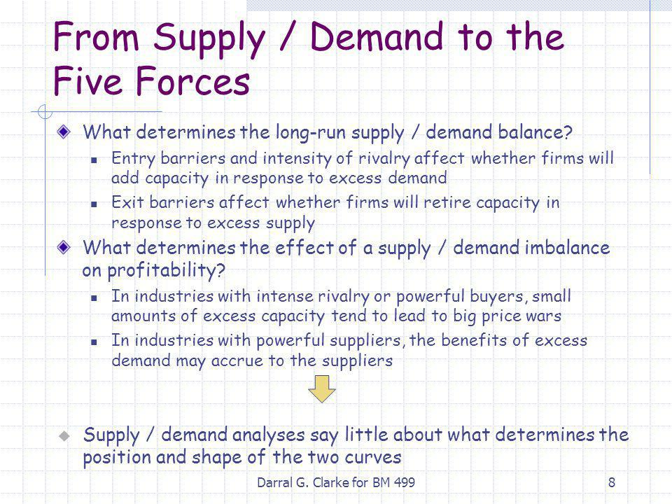 Darral G. Clarke for BM 4998 u Supply / demand analyses say little about what determines the position and shape of the two curves From Supply / Demand
