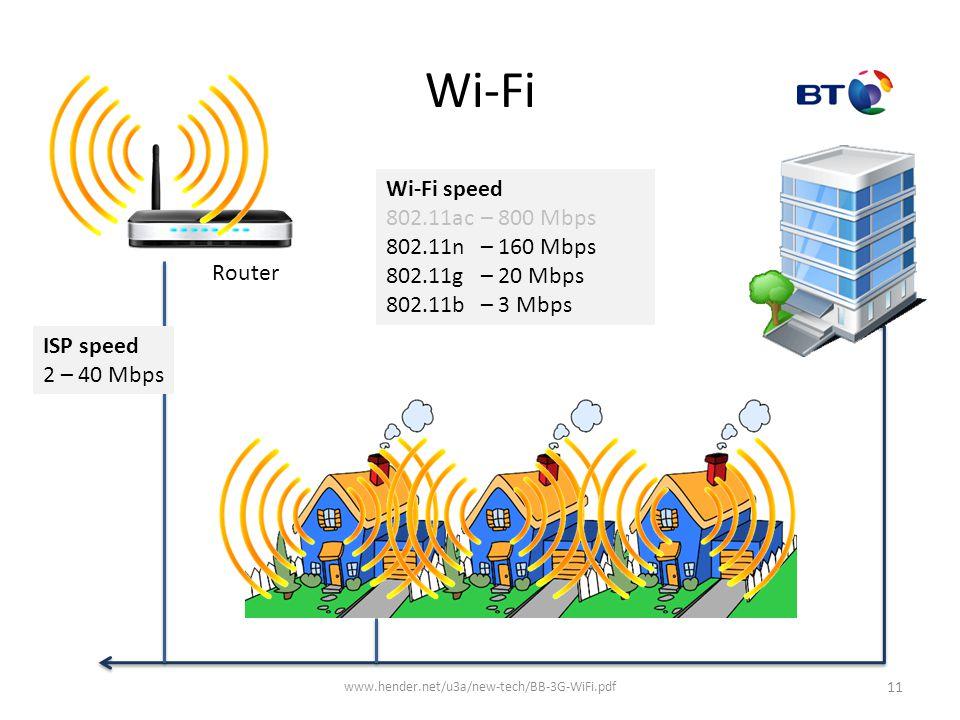 Wi-Fi speed 802.11ac – 800 Mbps 802.11n – 160 Mbps 802.11g – 20 Mbps 802.11b – 3 Mbps Wi-Fi www.hender.net/u3a/new-tech/BB-3G-WiFi.pdf 11 Router ISP s