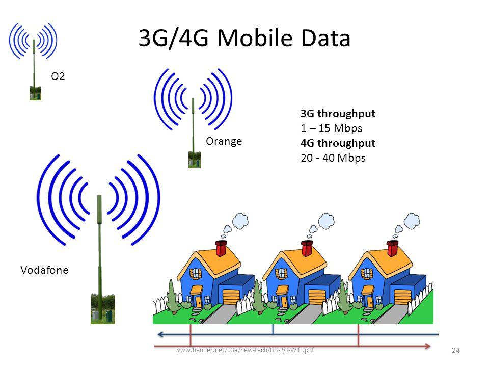 Vodafone O2 Orange 3G throughput 1 – 15 Mbps 4G throughput 20 - 40 Mbps 3G/4G Mobile Data www.hender.net/u3a/new-tech/BB-3G-WiFi.pdf 24