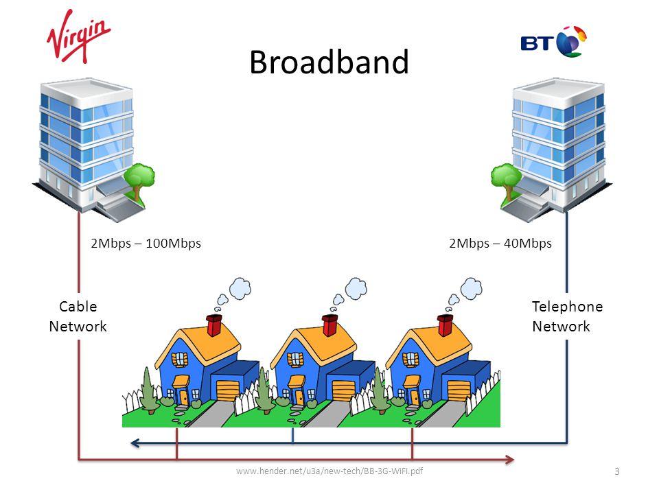 www.hender.net/u3a/new-tech/BB-3G-WiFi.pdf 34 We are here