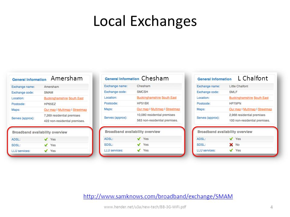 http://www.samknows.com/broadband/exchange/SMAM Local Exchanges AmershamL ChalfontChesham www.hender.net/u3a/new-tech/BB-3G-WiFi.pdf 4