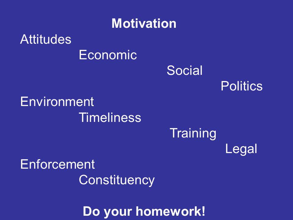 Motivation Attitudes Economic Social Politics Environment Timeliness Training Legal Enforcement Constituency Do your homework!