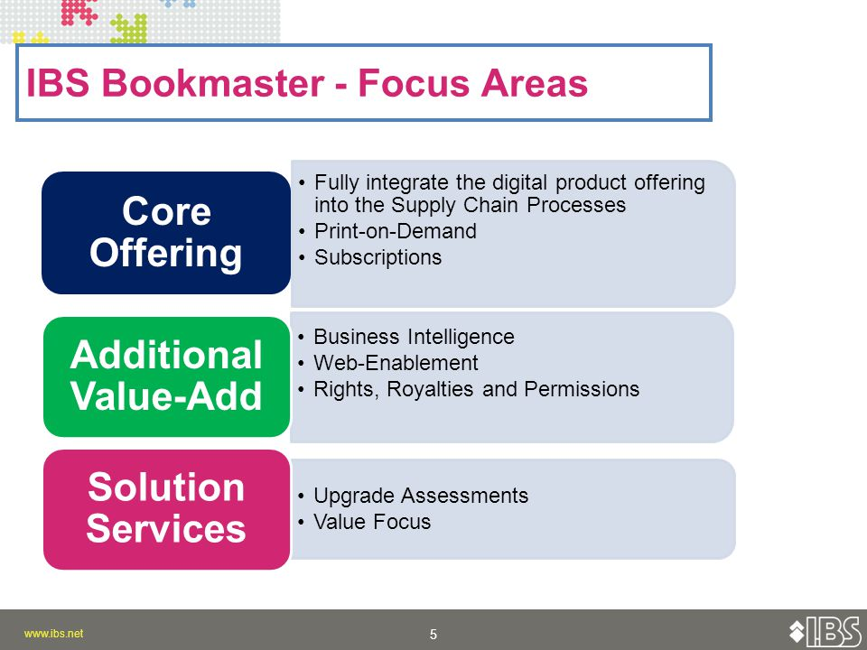www.ibs.net 5 5 IBS Bookmaster - Focus Areas Fully integrate the digital product offering into the Supply Chain Processes Print-on-Demand Subscriptions Core Offering Business Intelligence Web-Enablement Rights, Royalties and Permissions Additional Value-Add Upgrade Assessments Value Focus Solution Services
