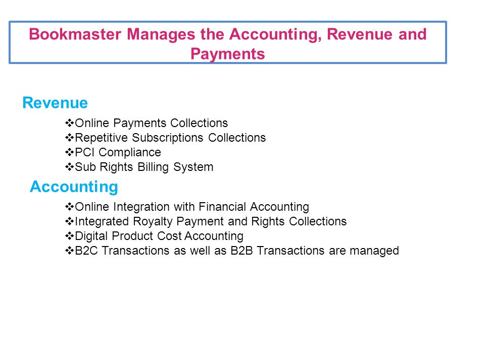 Bookmaster Manages the Accounting, Revenue and Payments Revenue Accounting  Online Integration with Financial Accounting  Integrated Royalty Payment and Rights Collections  Digital Product Cost Accounting  B2C Transactions as well as B2B Transactions are managed  Online Payments Collections  Repetitive Subscriptions Collections  PCI Compliance  Sub Rights Billing System