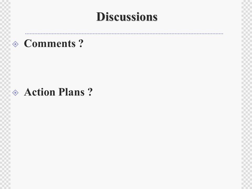 Discussions  Comments ?  Action Plans ?