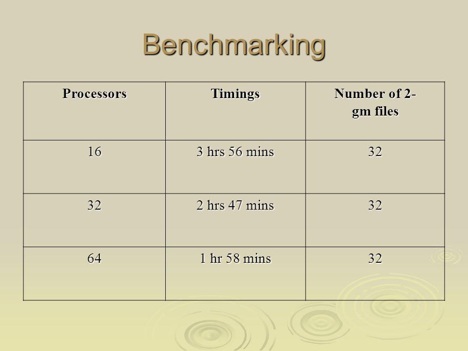 Benchmarking ProcessorsTimings Number of 2- gm files 16 3 hrs 56 mins 32 32 2 hrs 47 mins 32 64 1 hr 58 mins 32