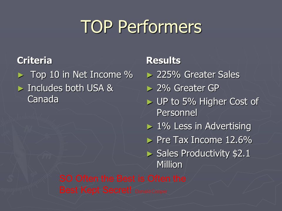 TOP Performers Criteria ► Top 10 in Net Income % ► Includes both USA & Canada Results ► 225% Greater Sales ► 2% Greater GP ► UP to 5% Higher Cost of P