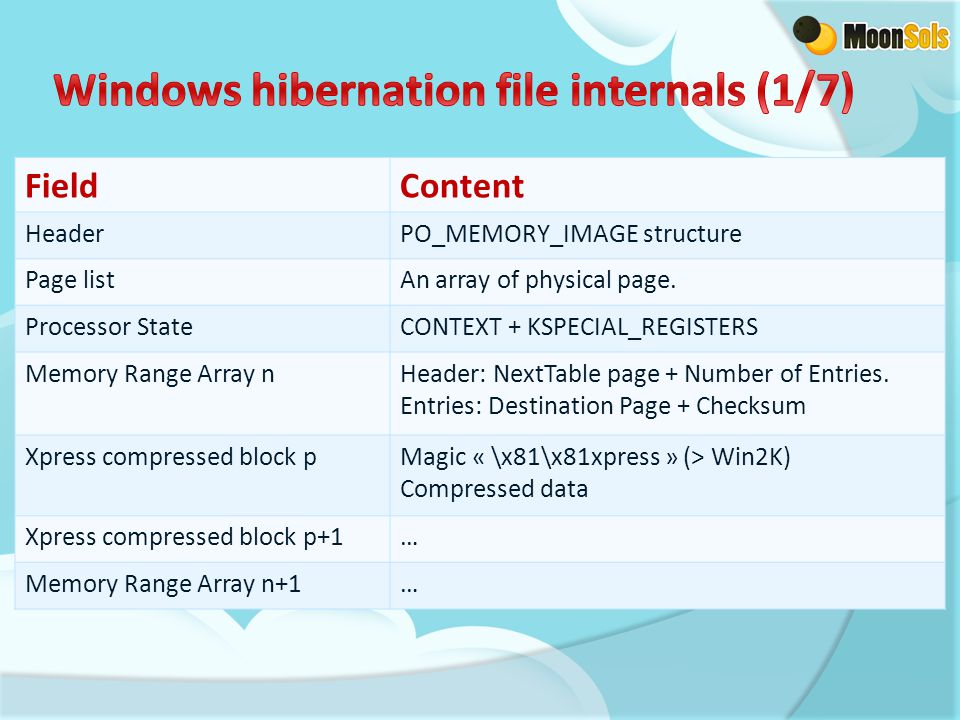  Forensics through hibernation Live memory analysis is growing interest since DFRWS 2005 Live memory analysis is growing interest since DFRWS 2005 ○ PTFinder, MemParser, Windows Memory Forensics Toolkit, PMODump, FATKit, Volatility, etc..