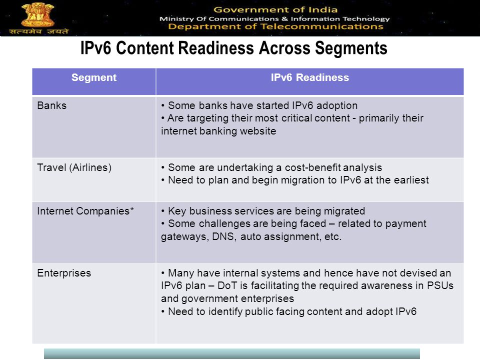 SegmentIPv6 Readiness Banks Some banks have started IPv6 adoption Are targeting their most critical content - primarily their internet banking website Travel (Airlines) Some are undertaking a cost-benefit analysis Need to plan and begin migration to IPv6 at the earliest Internet Companies* Key business services are being migrated Some challenges are being faced – related to payment gateways, DNS, auto assignment, etc.