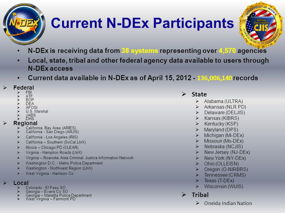 Current N-DEx Participants N-DEx is receiving data from 38 systems representing over 4,570 agencies Local, state, tribal and other federal agency data available to users through N-DEx access Current data available in N-DEx as of April 15, 2012 - 136,006,140 records  Federal  FBI  ATF  BOP  DEA  AFOSI  U.S.