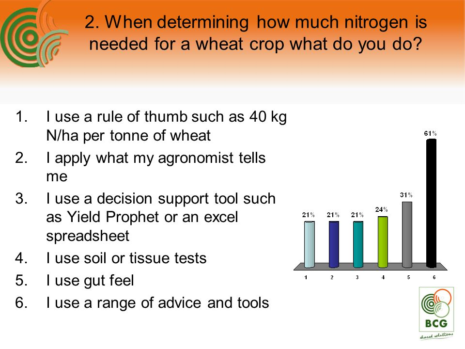 2. When determining how much nitrogen is needed for a wheat crop what do you do? 1.I use a rule of thumb such as 40 kg N/ha per tonne of wheat 2.I app