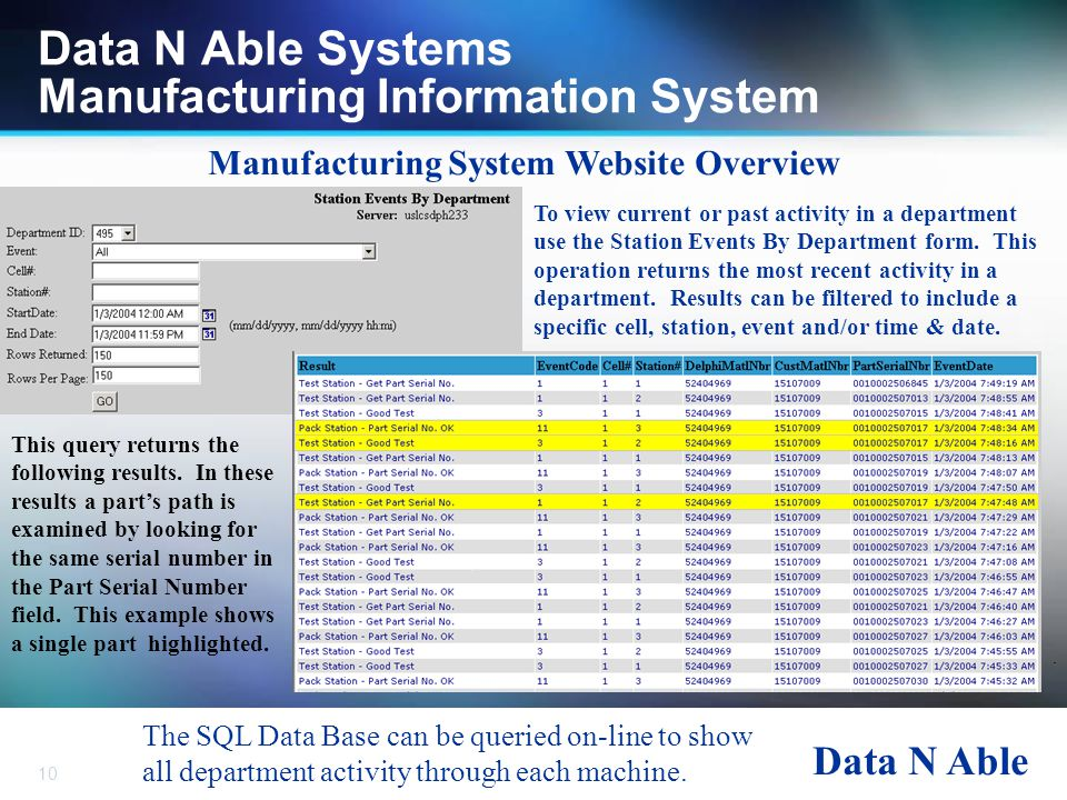 Data N Able 10 Data N Able Systems Manufacturing Information System Manufacturing System Website Overview. The SQL Data Base can be queried on-line to