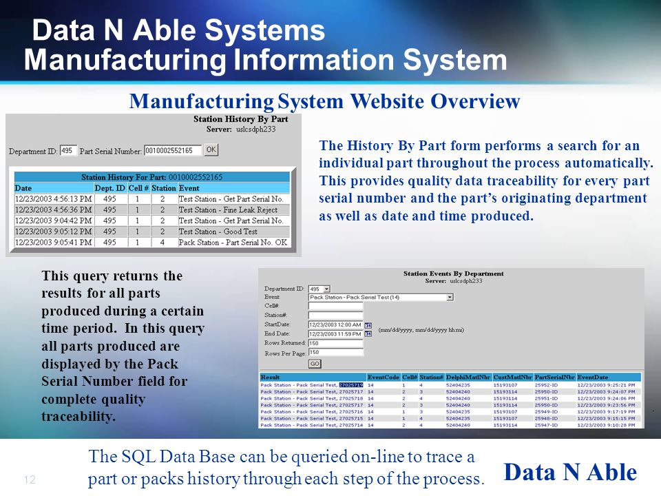 Data N Able 12 Data N Able Systems Manufacturing Information System Manufacturing System Website Overview. The SQL Data Base can be queried on-line to