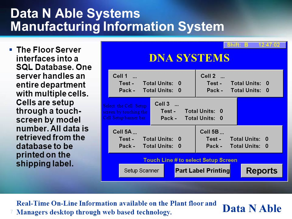 Data N Able 7 Data N Able Systems Manufacturing Information System  The Floor Server interfaces into a SQL Database. One server handles an entire dep