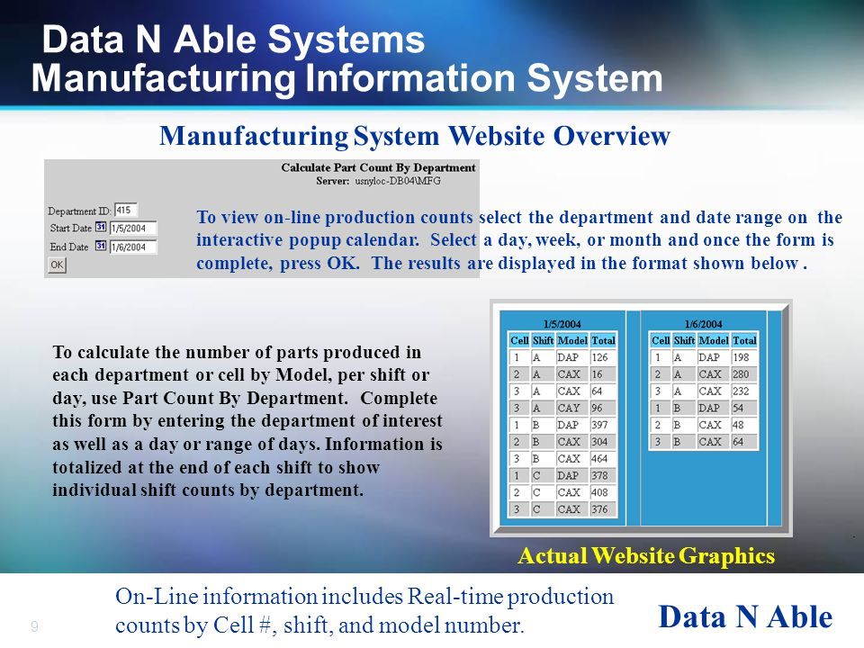 Data N Able 9 Data N Able Systems Manufacturing Information System Manufacturing System Website Overview. On-Line information includes Real-time produ