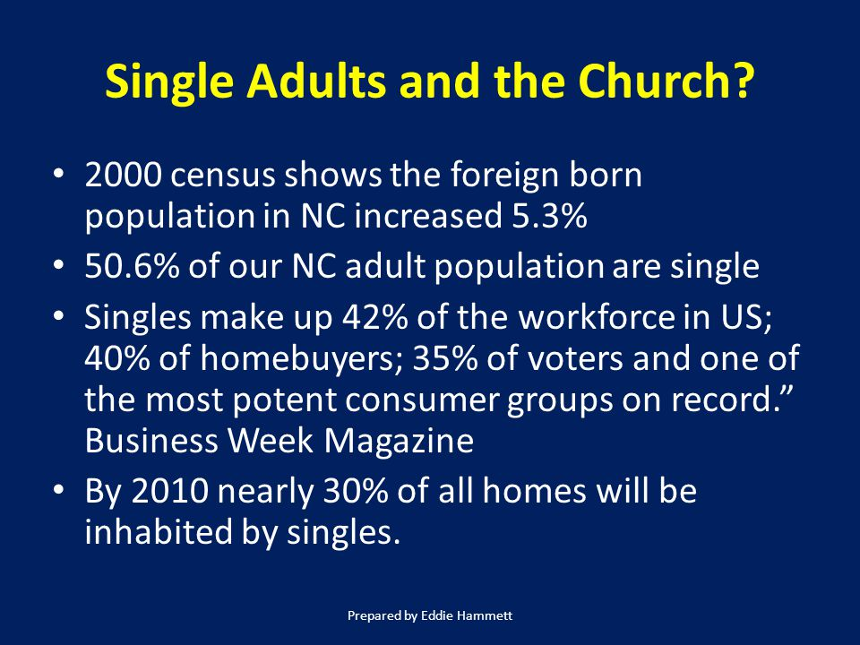 Single Adults and the Church.