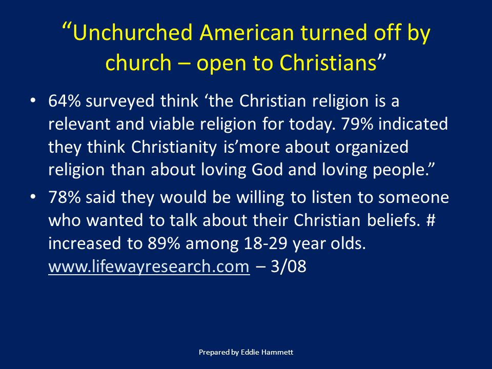 Unchurched American turned off by church – open to Christians 64% surveyed think 'the Christian religion is a relevant and viable religion for today.