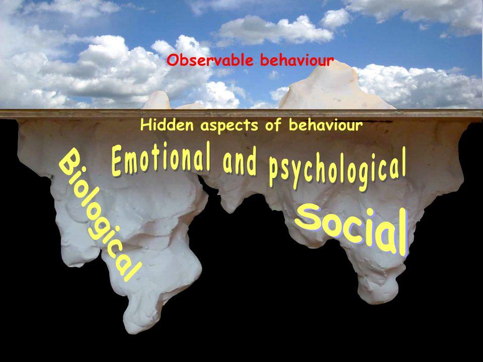 Hidden aspects of behaviour Observable behaviour