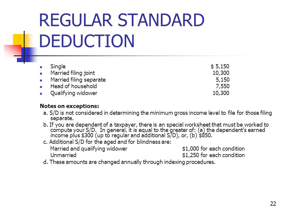22 REGULAR STANDARD DEDUCTION Single$ 5,150 Married filing joint 10,300 Married filing separate 5,150 Head of household 7,550 Qualifying widower 10,30
