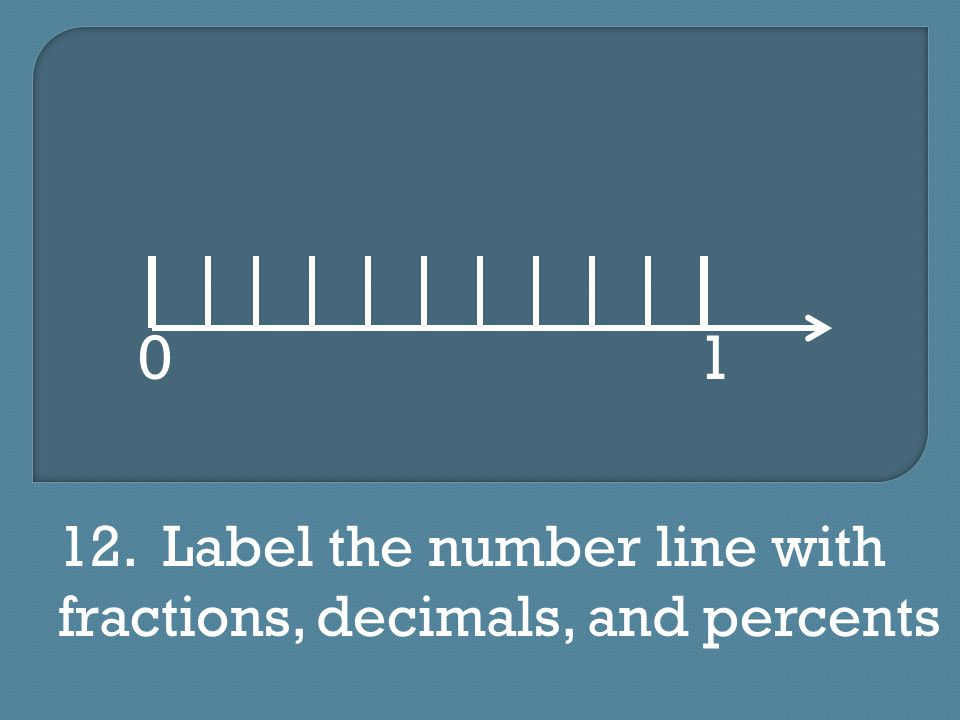 12. Label the number line with fractions, decimals, and percents 01