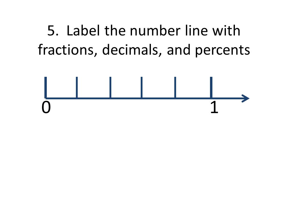 5. Label the number line with fractions, decimals, and percents 01