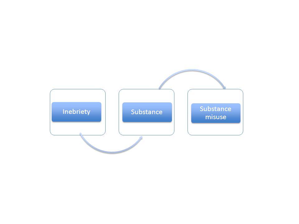 InebrietySubstance Substance misuse
