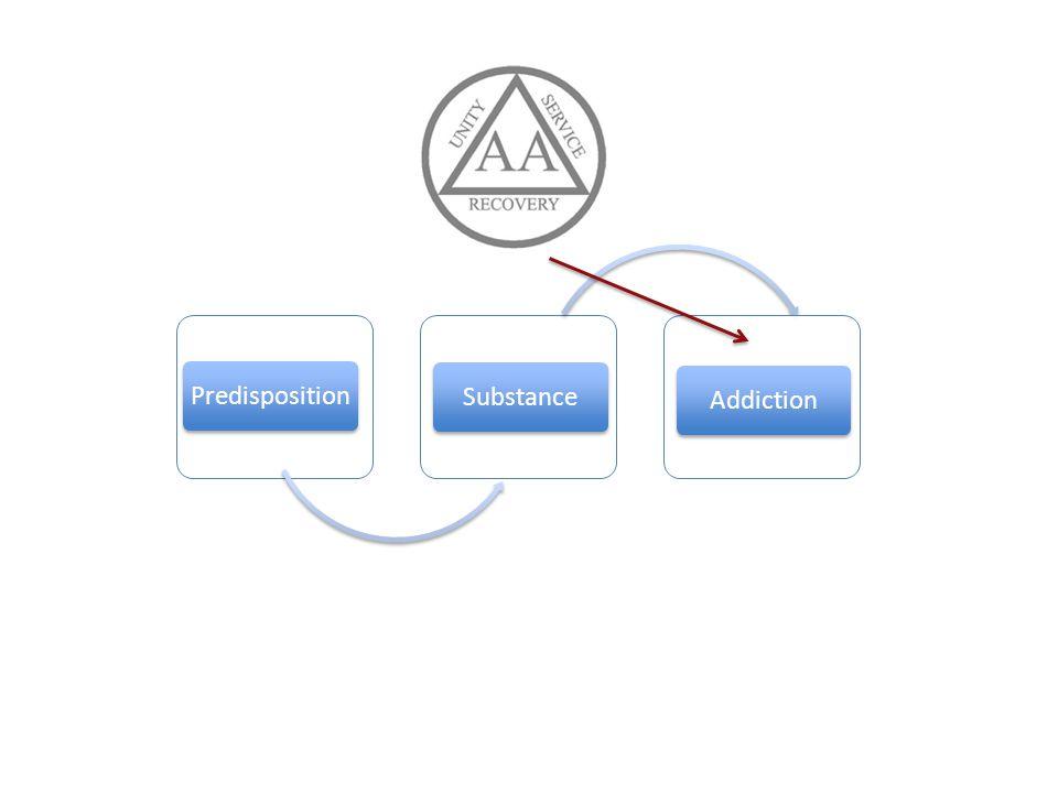 PredispositionSubstanceAddiction