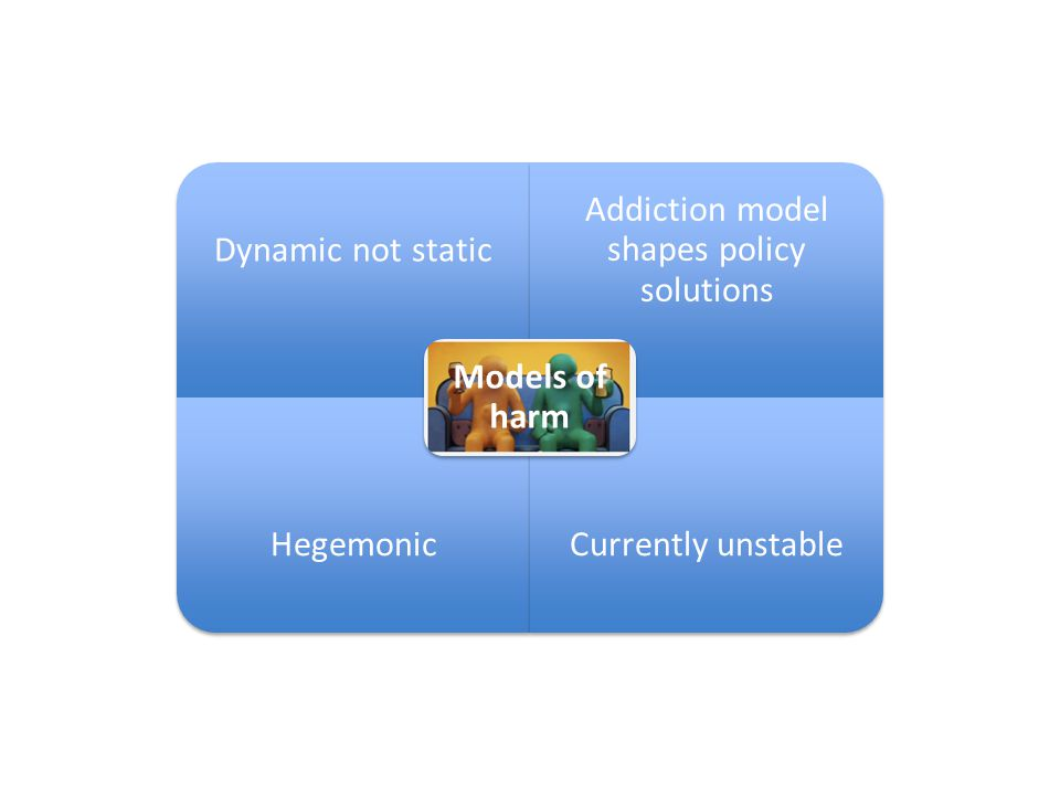 Dynamic not static Addiction model shapes policy solutions HegemonicCurrently unstable Models of harm