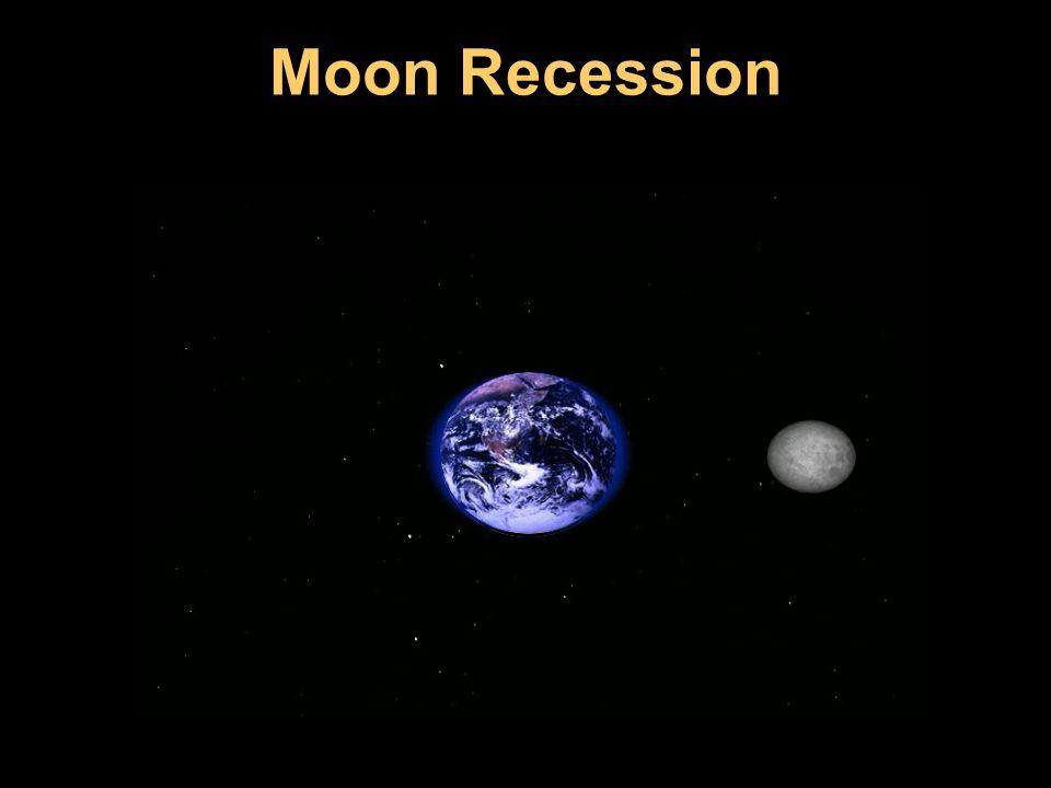 Moon Recession
