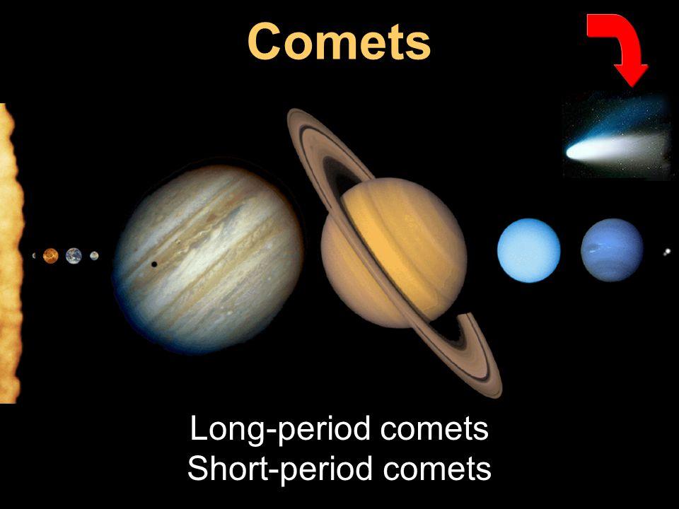 Long-period comets Short-period comets Long-period comets Short-period comets