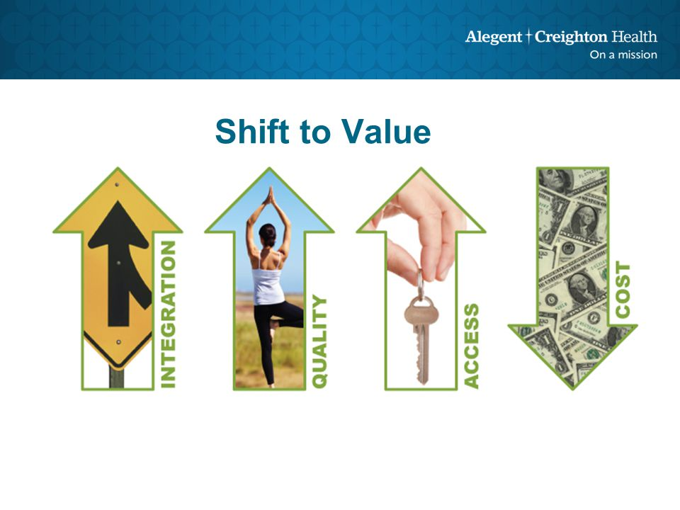 Shift to Value