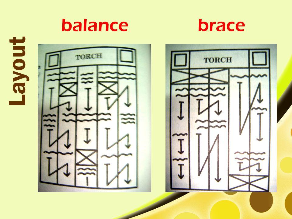 balance Layout brace