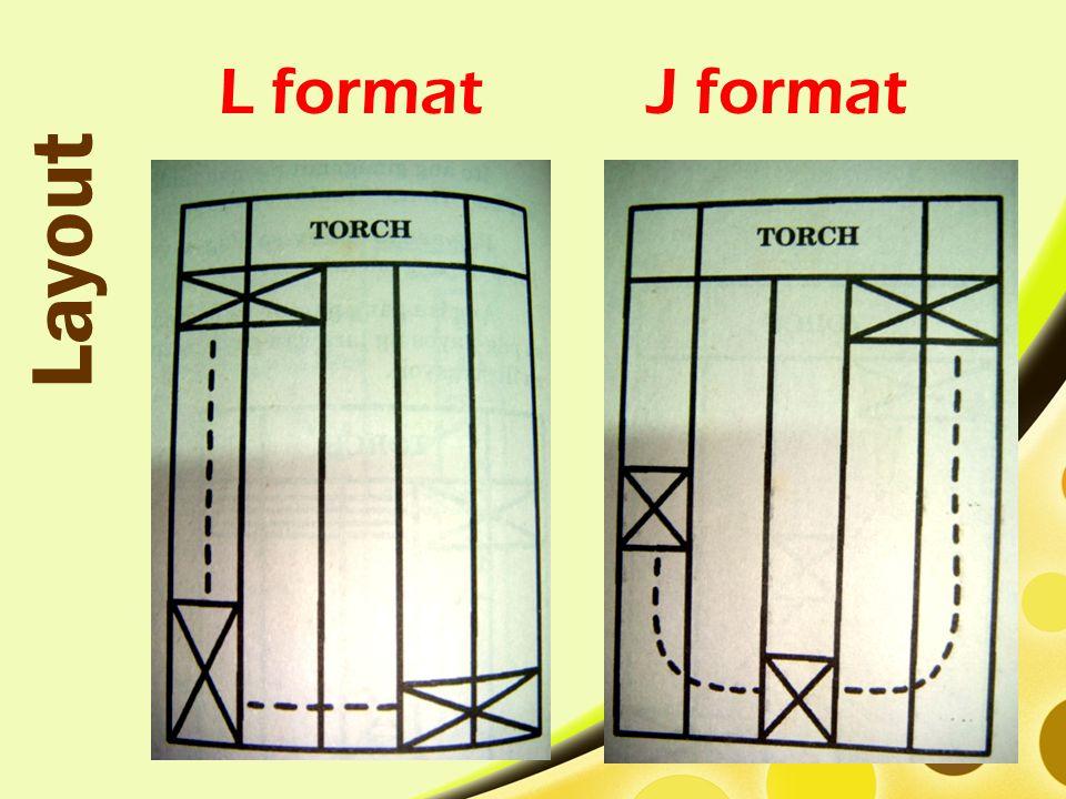 L format Layout J format