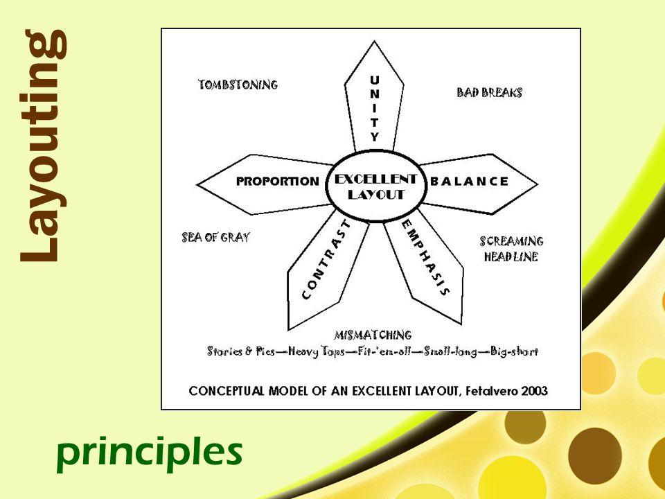 principles Layouting