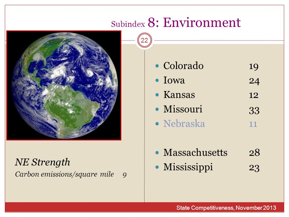 Subindex 8: Environment State Competitiveness, November 2013 22 NE Strength Carbon emissions/square mile 9 Colorado19 Iowa24 Kansas12 Missouri33 Nebra